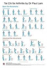 Tai Chi Movement Charts